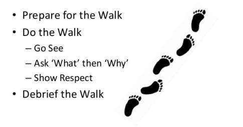 gemba walk
